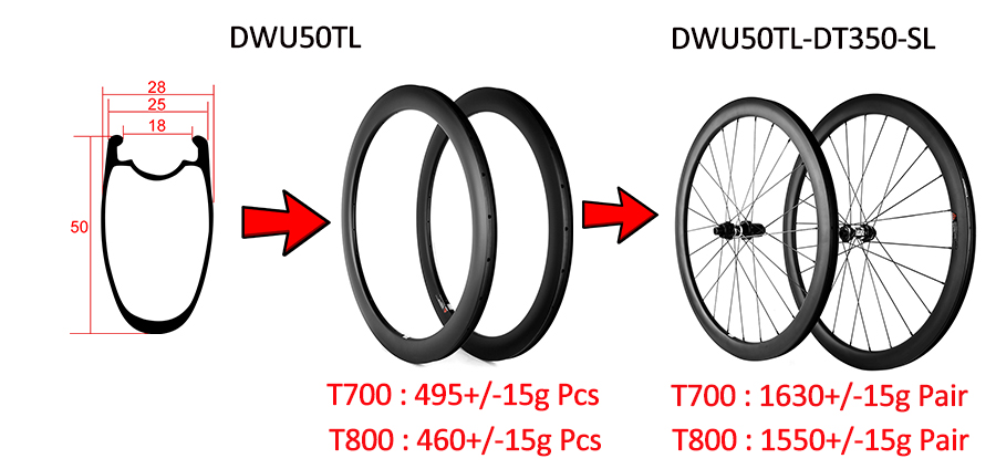 50mm Carbon Tubeless Cyclocross Road Bike Disc Brake Wheels